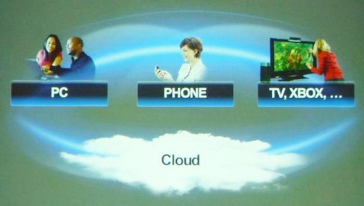 Three screens and a cloud strategy #4