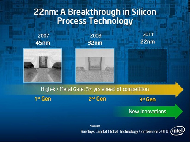 Intel 22 nm -- A Breakthrough in Silicon Process Technology