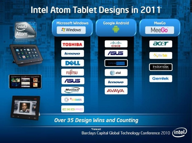 Intel Atom Tablet Designs in 2011 (Forecast)