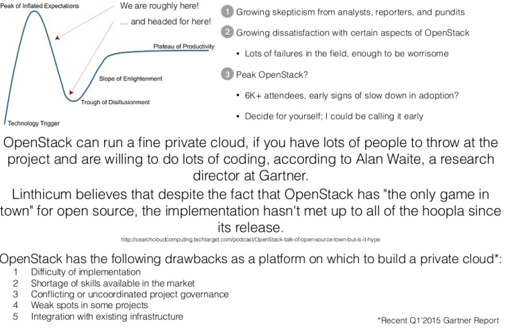OpenStack is heading to the Through of Disillusionment on the Technology Adoption Curve -- 20-May-2014 by Randy Bias in his State of the Stack v4 address