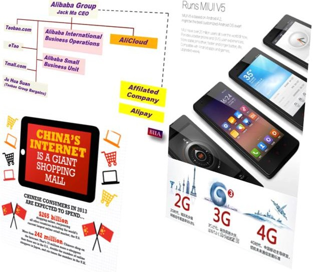 The Upcoming Mobile Internet Superpower -- 13-Aug-2013