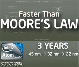 Intel Doug Davis Faster - in 3 years fm 45nm to 22nm at IDF Beijing 2011 -- 12-April-2011.jpg