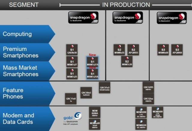 Qualcomm « Experiencing the Cloud « Page 8