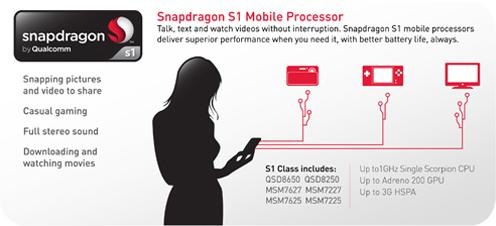 Qualcomm Snapdragon S1 Mobile Processor -- 3-Aug-2011