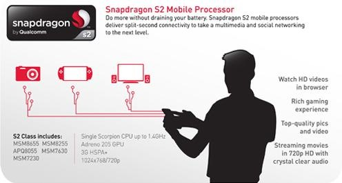 Qualcomm Snapdragon S2 Mobile Processor -- 3-Aug-2011