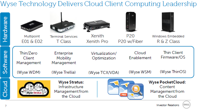 Consumerization of IT « Experiencing the Cloud
