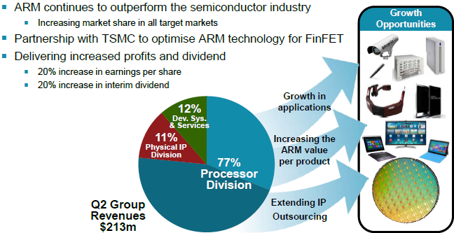The future of the semiconductor IP ecosystem | Experiencing the Cloud