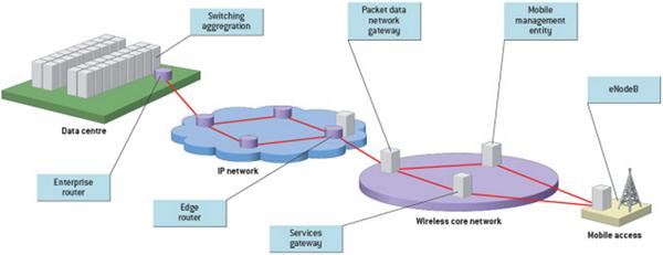 Gateway GM3032b AuthenTec Modem Drivers (2019)
