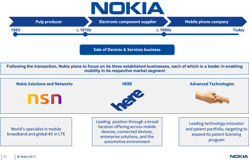 tbs 920 international business strategy nokia But nokia will be retaining 60-percent of its employees, as well as its mobile broadband technology and mapping business, of which microsoft will become a strategic licensee of the map platform.