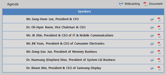 weaknesses of samsung Tows and swot are acronyms for different arrangements of the words  strengths, weaknesses, opportunities and threats by analyzing the external.