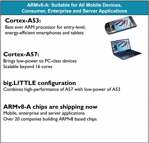64-bit ARM (ARMv8-A) outlook: full smartphone penetration by 2018