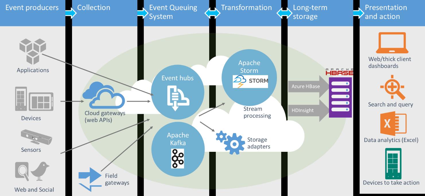 microsoft open source machine learning