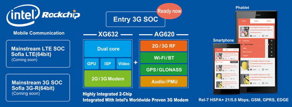 Rockchip-Intel XMM6321 2-chip 3G SoC solution -- 13-Oct-2014