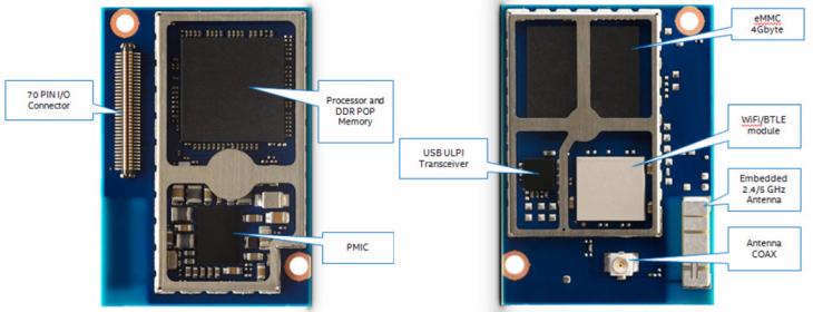Intel Edison COM Internals -- 2014