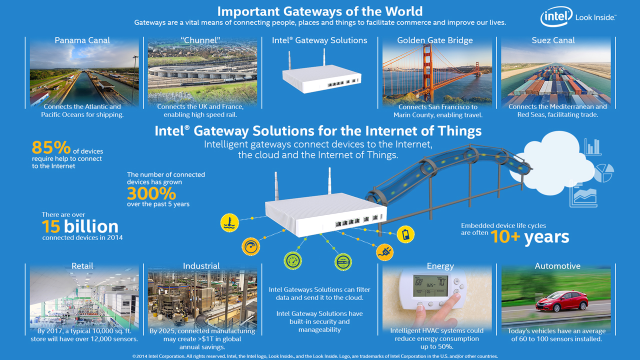 Intel Gateway Solutions for the Internet of Things -- Sept-2014