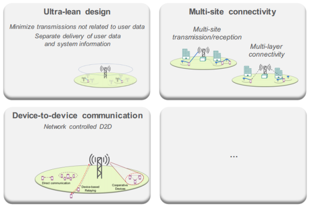 5G Technology areas 2nd part -- Ericsson 24-11-2014