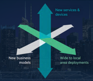 5G is a unified platform for expanded connectivity needs for the next decade and beyond