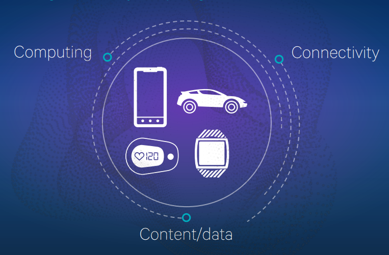Qualcomm - 5G is user-centric tobring connectivity, computing and content close to the user -- 26-Nov-2014