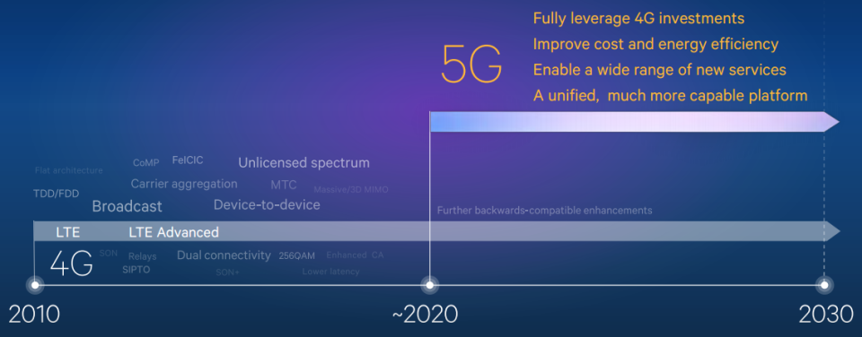 Qualcomm - Drive 4G and 5G in parallel to their fullest potential -- 26-Nov-2014