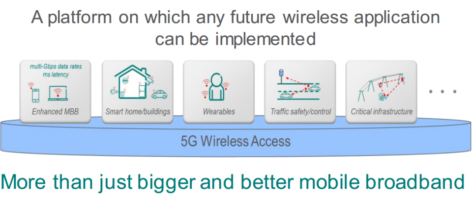 What is 5G Part 1 -- by Ericsson 24-11-2014