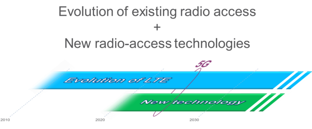 What is 5G Part 3 -- by Ericsson 24-11-2014