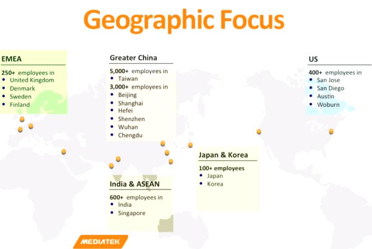 MediaTek Geographic Focus