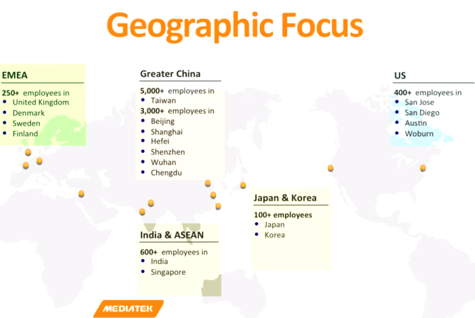 MediaTek Geographic Focus