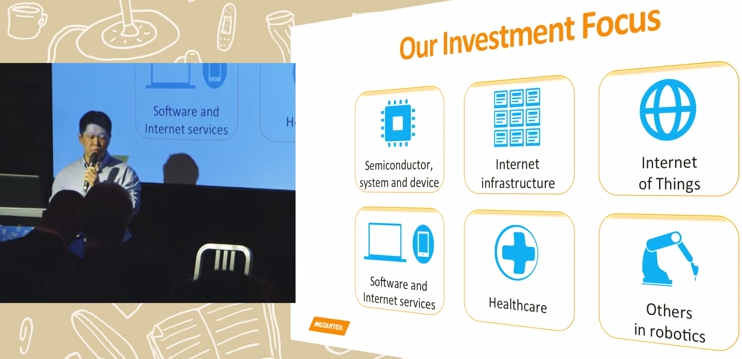 MediaTek Investment Focus