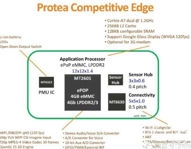 MediaTek Protea platform for Android based wearables