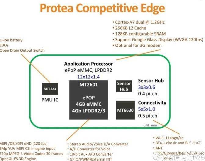 MediaTek Protea platform for Android based wearables