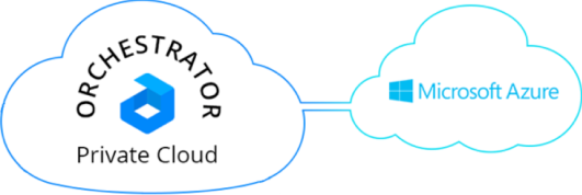 Jelastic hybrid cloud platform for container orchestration on Azure -- 9-July-2015