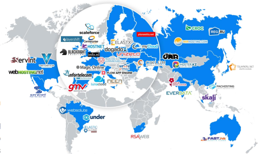 Jelastic Ecosystem of 30+ Public cloud hosting service providers and about 10+ Private cloud customers et al -- 1-June-2015