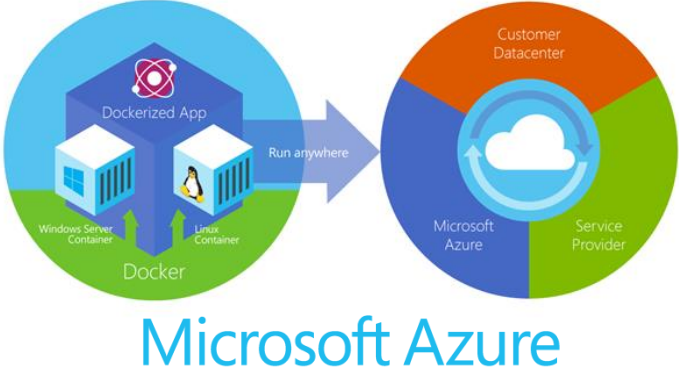 Jelastic - Microsoft Azure container orchestration by Ruslan Synytsky -- 10-June-2015