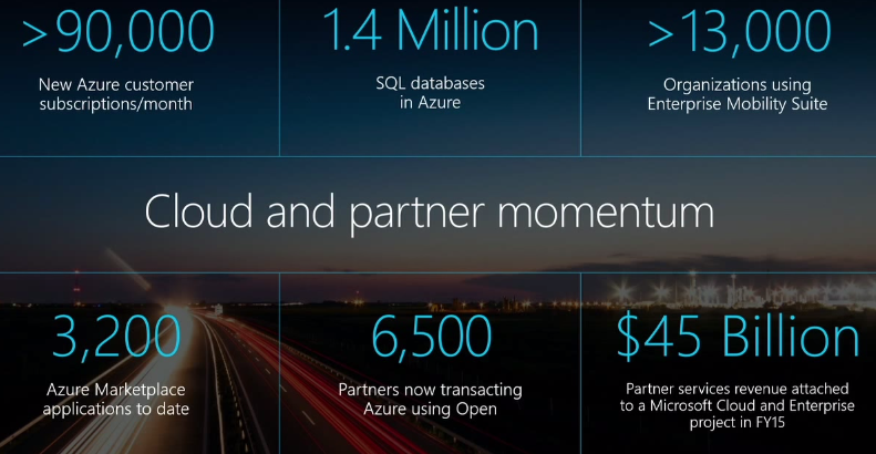 Microsoft - Cloud and partner momentum by Scott Guthrie -- 16-July-2015