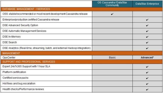datastax-table[1]