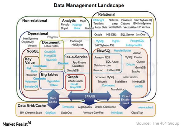 datastax[1]