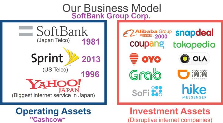 SoftBank Group Corp. Business Model -- 18 July 2016