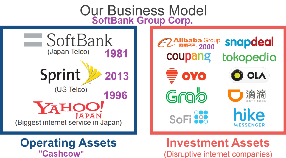 SoftBank Group Corp. Business Model -- 18 July 2016