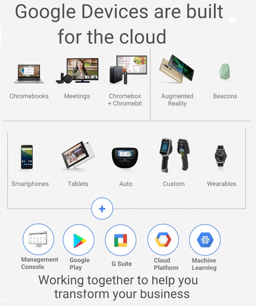 Google Devices are built for the cloud -- Google Next 17 March 8, 2017